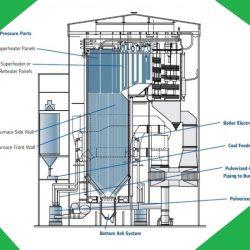 boiler 700-700
